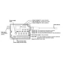 Przemysłowy mały odbiornik radiowy ORION